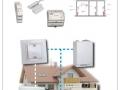 Отоплителни инсталации-апаратура за управление и контрол