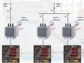Енергиен мониторинг - SCADA системи