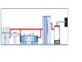 Газови обемни бойлери със затворена и отворена камера