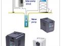 Инвертори за соларни помпи за вода